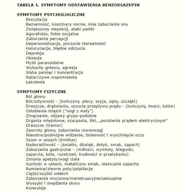 symptomy-odstawienia-benzo-do-konwersji