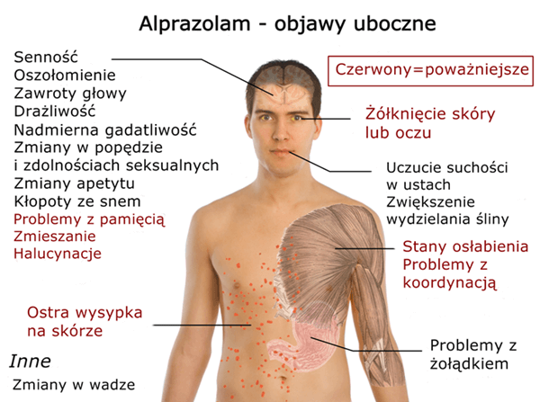 Side_effects_of_alprazolam (1) ada